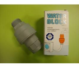 Válvula seguridad de agua